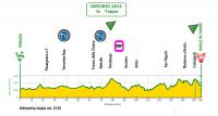 Giro Ciclistico d'Italia Dilettanti 2012. 5 этап