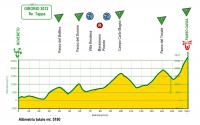 Giro Ciclistico d'Italia Dilettanti 2012. 8 этап