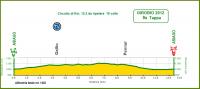 Giro Ciclistico d'Italia Dilettanti 2012. 9 этап