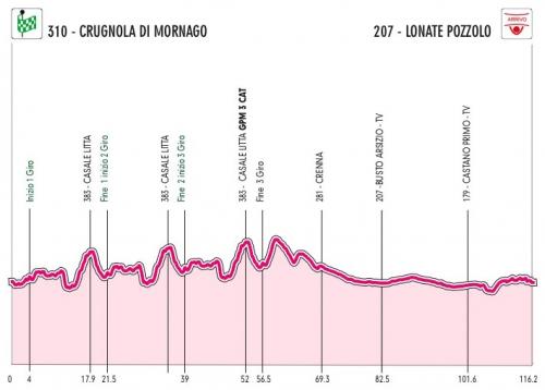 Giro d'Italia Femminile 2012