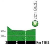 Тур де Франс-2012. 1 этап