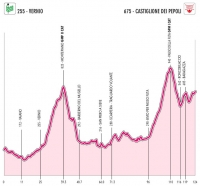 Giro d'Italia Femminile 2012. 3 этап