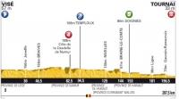Тур де Франс-2012. 2 этап