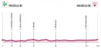 Giro d'Italia Femminile 2012. 5 этап