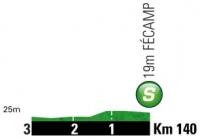 Тур де Франс-2012. 4 этап