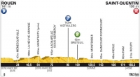 Тур де Франс-2012. 5 этап