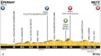 Тур де Франс-2012. 6 этап