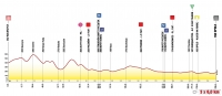 Tour de Pologne 2012. 2 этап