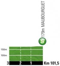 Тур де Франс-2012. 15 этап
