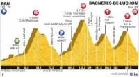 Тур де Франс-2012. 16 этап