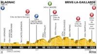 Тур де Франс-2012. 18 этап