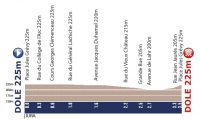 Tour de l'Avenir 2012. Пролог