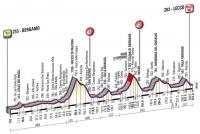 Il Lombardia 2012