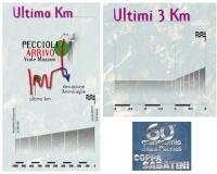 Gran Premio Città di Peccioli - Coppa Sabatini 2012
