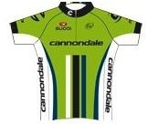 Cannondale (CAN) - ITA