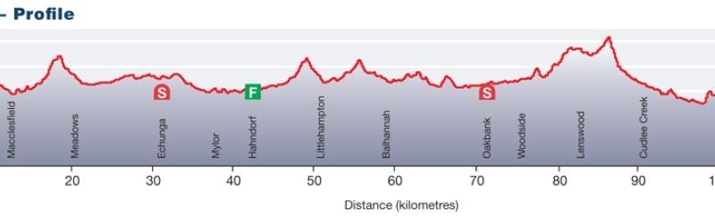 Тур Даун Андер-2013. Превью