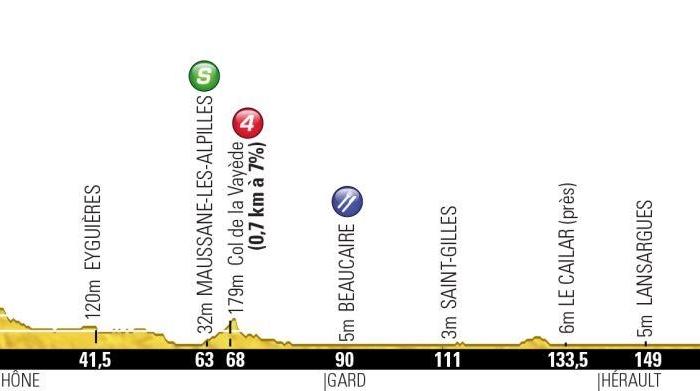 Тур де Франс-2013. 6 этап. Онлайн-обсуждения