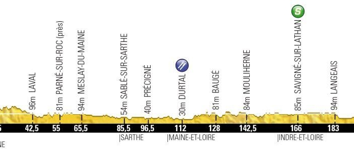 Тур де Франс-2013. 12 этап. Онлайн-обсуждения