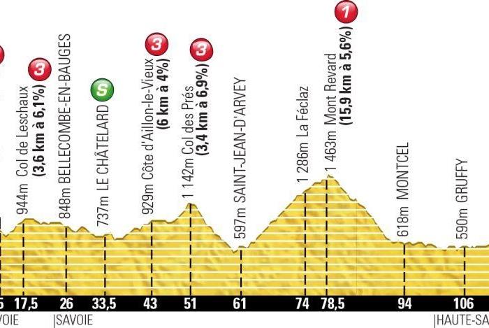 Тур де Франс-2013. 20 этап. Онлайн-обсуждения
