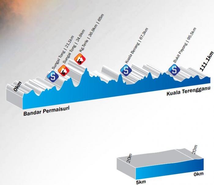 Тур Лангкави 2014. Превью