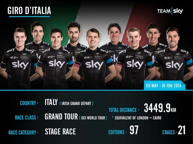 Sky, Giro d'Italia 2014