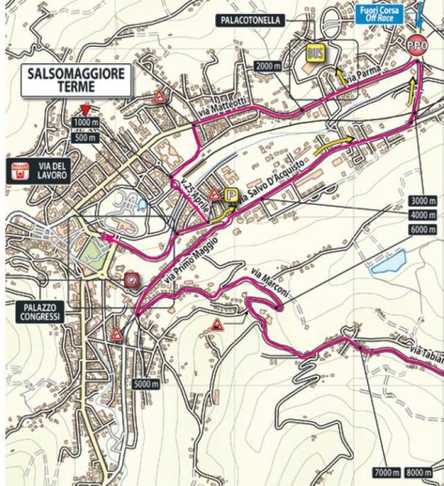 Джиро д'Италия-2014. Альтиметрия
