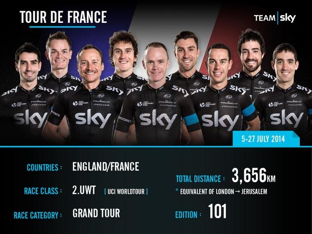 Состав Sky на Тур де Франс-2014