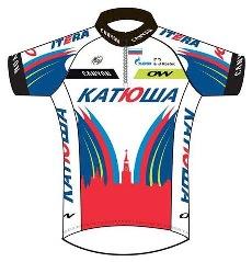 Команды ПроТура 2015: Katusha Team (KAT) - RUS