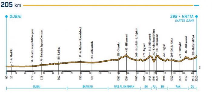 Тур Дубая-2015: превью