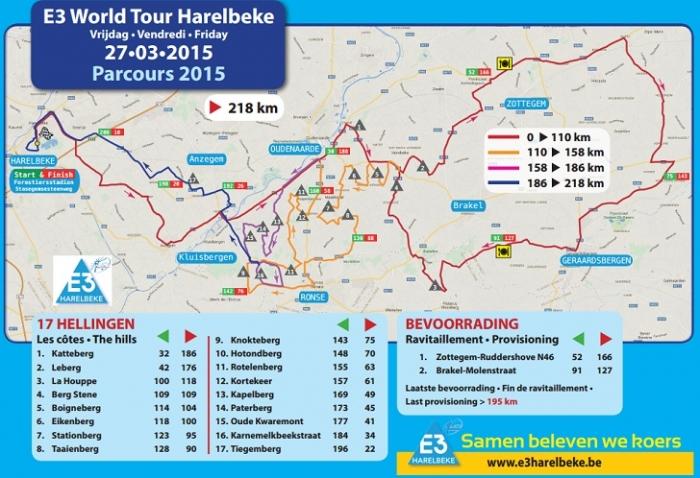 E3 Harelbeke-2015. Превью