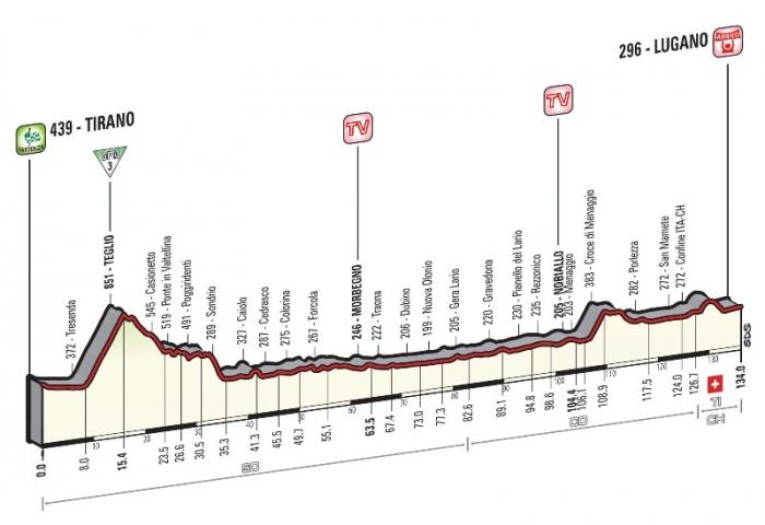 Джиро д'Италия-2015, превью этапов: 17 этап, Тирано - Лугано, 134 км