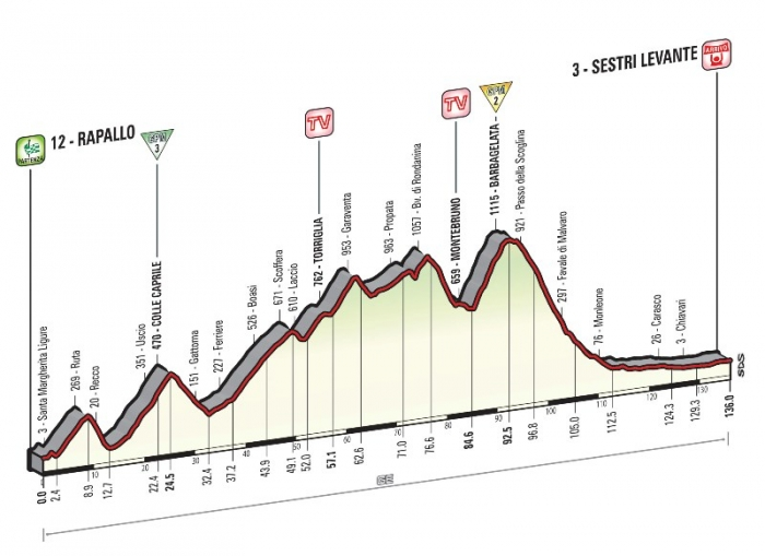 Джиро д'Италия-2015, превью этапов: 3 этап, Рапалло - Сестри-Леванте, 136 км