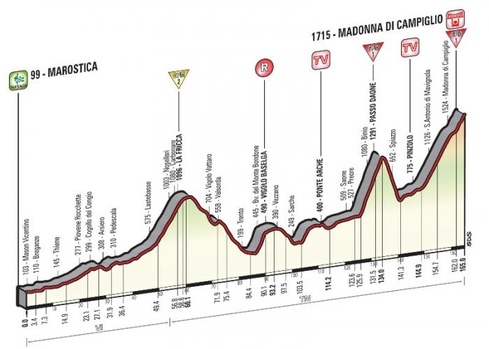 Джиро д'Италия-2015, превью этапов: 15 этап, Маростика - Мадонна-ди-Кампильо, 165 км