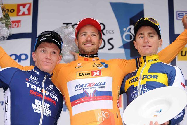 Марко Халлер – победитель «Тура Фьордов»