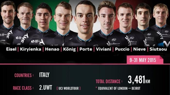 Состав команды Sky на Джиро д'Италия-2015