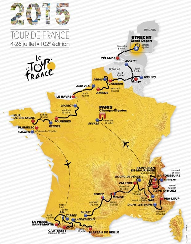 Тур де Франс-2015: Альтиметрия маршрута