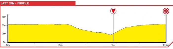 Чемпионат Мира-2015 по велоспорту на шоссе. Индивидуальная разделка. Превью.
