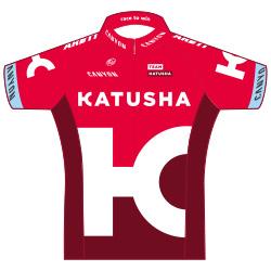 Команды Мирового Тура 2016: Katusha Team (KAT) - RUS