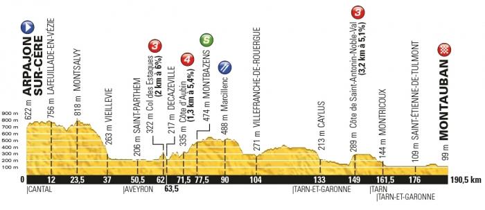Тур де Франс-2016, превью этапов: 6 этап, Арпажон-сюр-Сер - Монтобан, 190.5 км