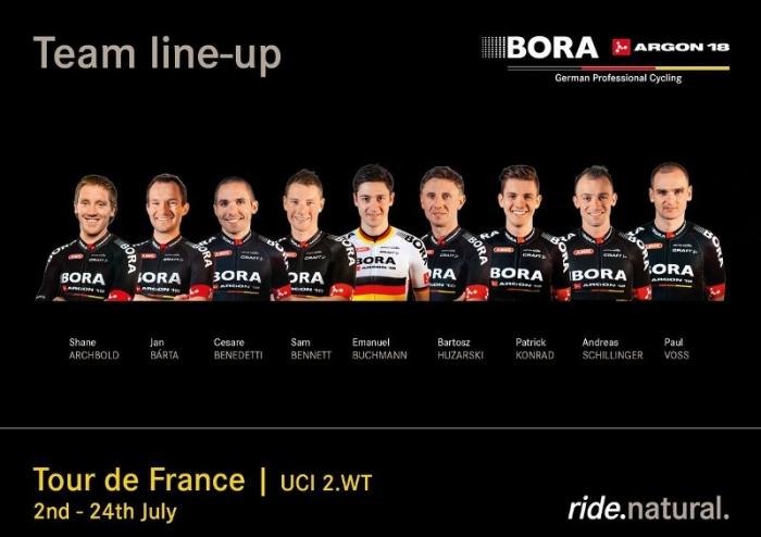 Состав команды BORA – ARGON 18 на Тур де Франс-2016