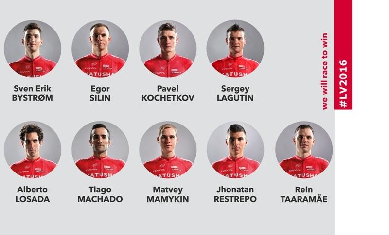 Вуэльта Испании-2016. Состав команды KATUSHA