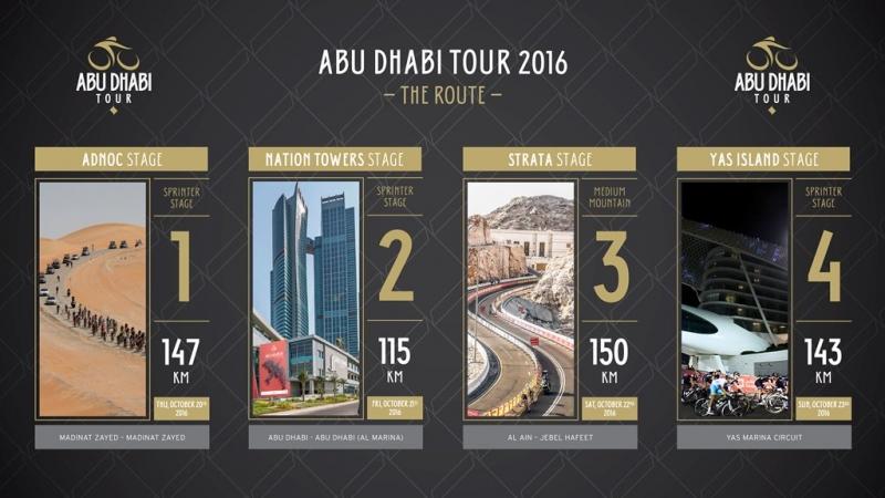 Тур Абу-Даби-2016. Стартовый состав