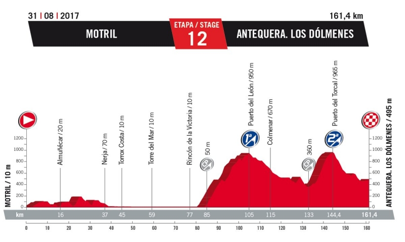 12 этап. 31 августа. Четверг. Motril – Antequera. Los Dólmenes, 161,4 км