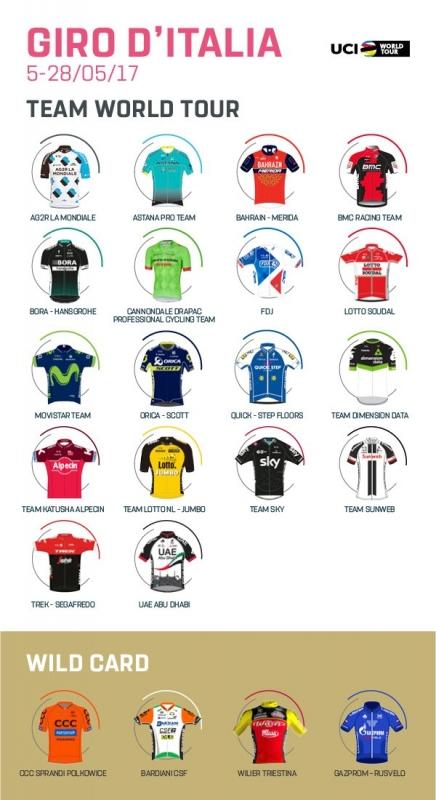 Приглашения на Джиро д'Италия-2017