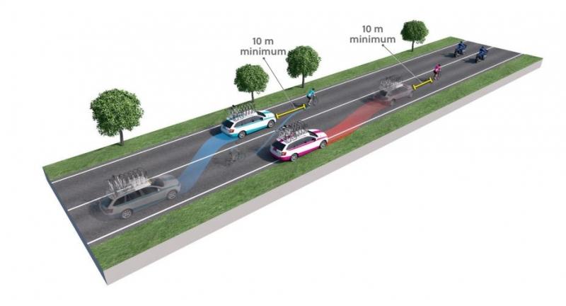 Правила UCI относительно движения транспорта сопровождения во время велогонок