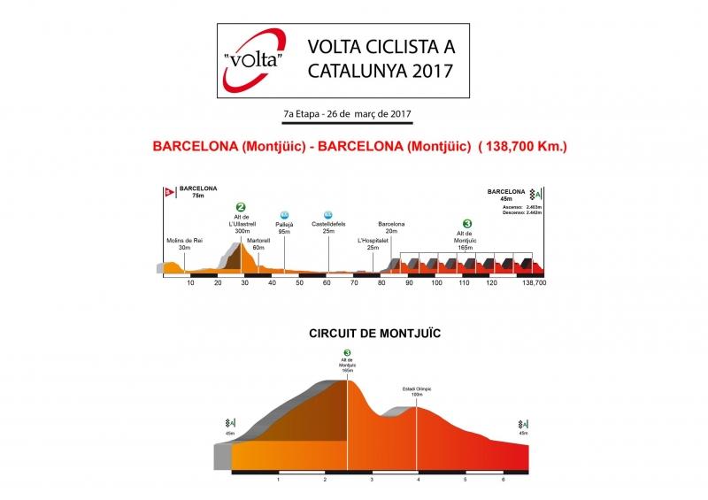 Вуэльта Каталонии-2017. Превью