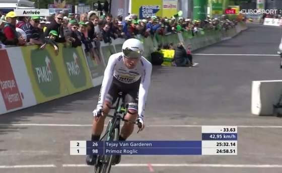 Примож Роглич опережает Ричи Порта в индивидуальной гонке на время на 5-м этапе Тура Романдии-2017