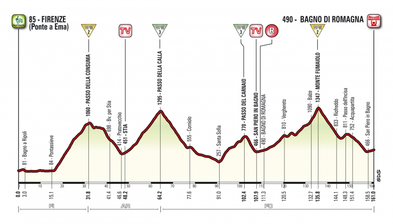 Джиро д'Италия-2017, превью этапов: 11 этап, Флоренция (Понт-Эма) - Баньо-ди-Романья, 161 км