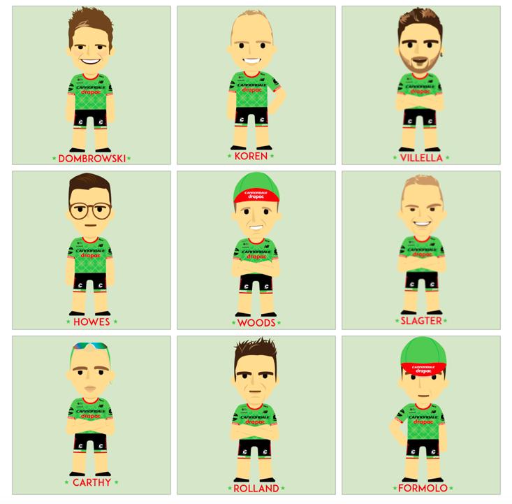 Состав команды Cannondale-Drapac на Джиро д'Италия-2017