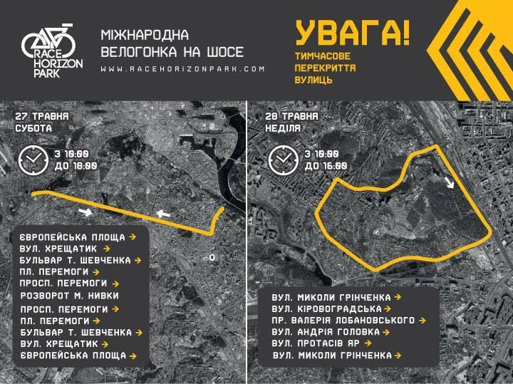 Киев готовится к международной велогонке Race Horizon Park 2017